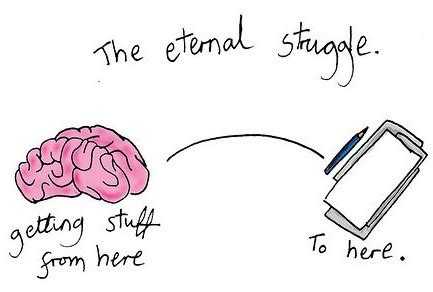 What is the difference between literature and studies?